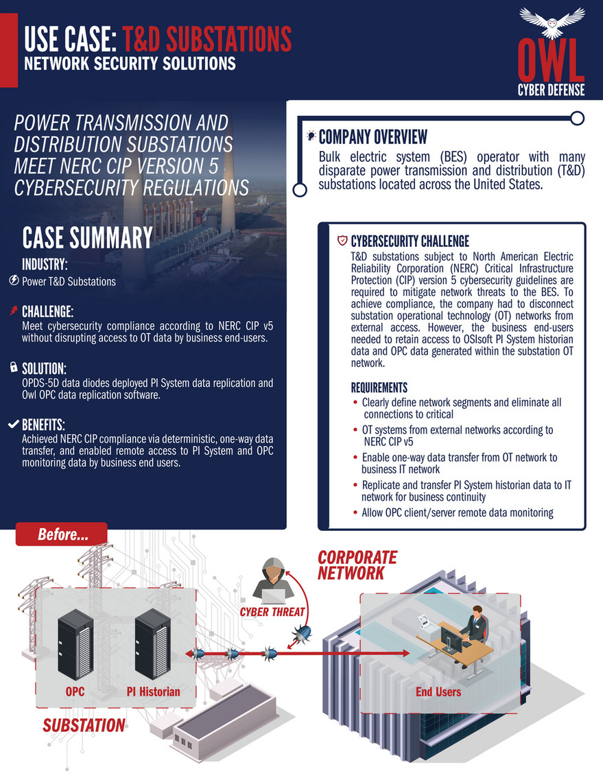 Owl Cyber Defense - Use Case - Power Transmission and Distribution