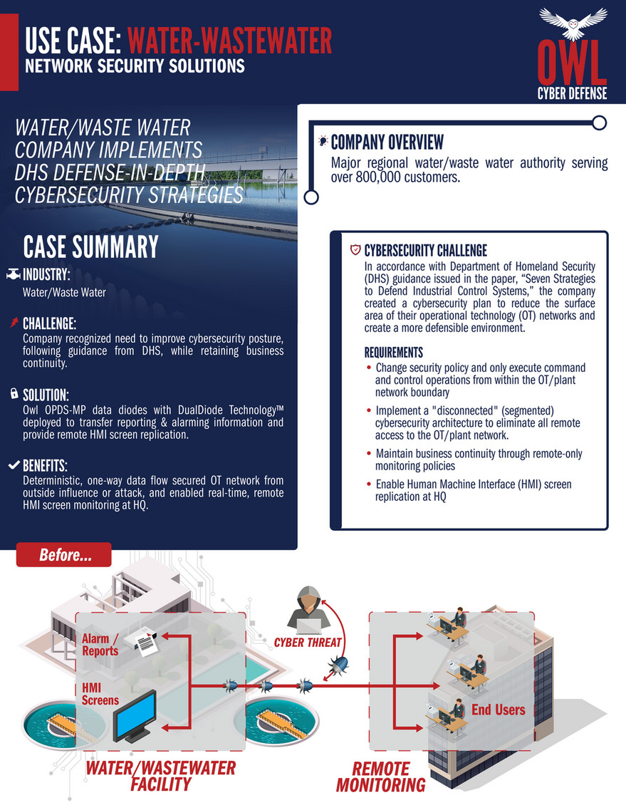 Owl Cyber Defense - Use Case - Water/Waste Water Company