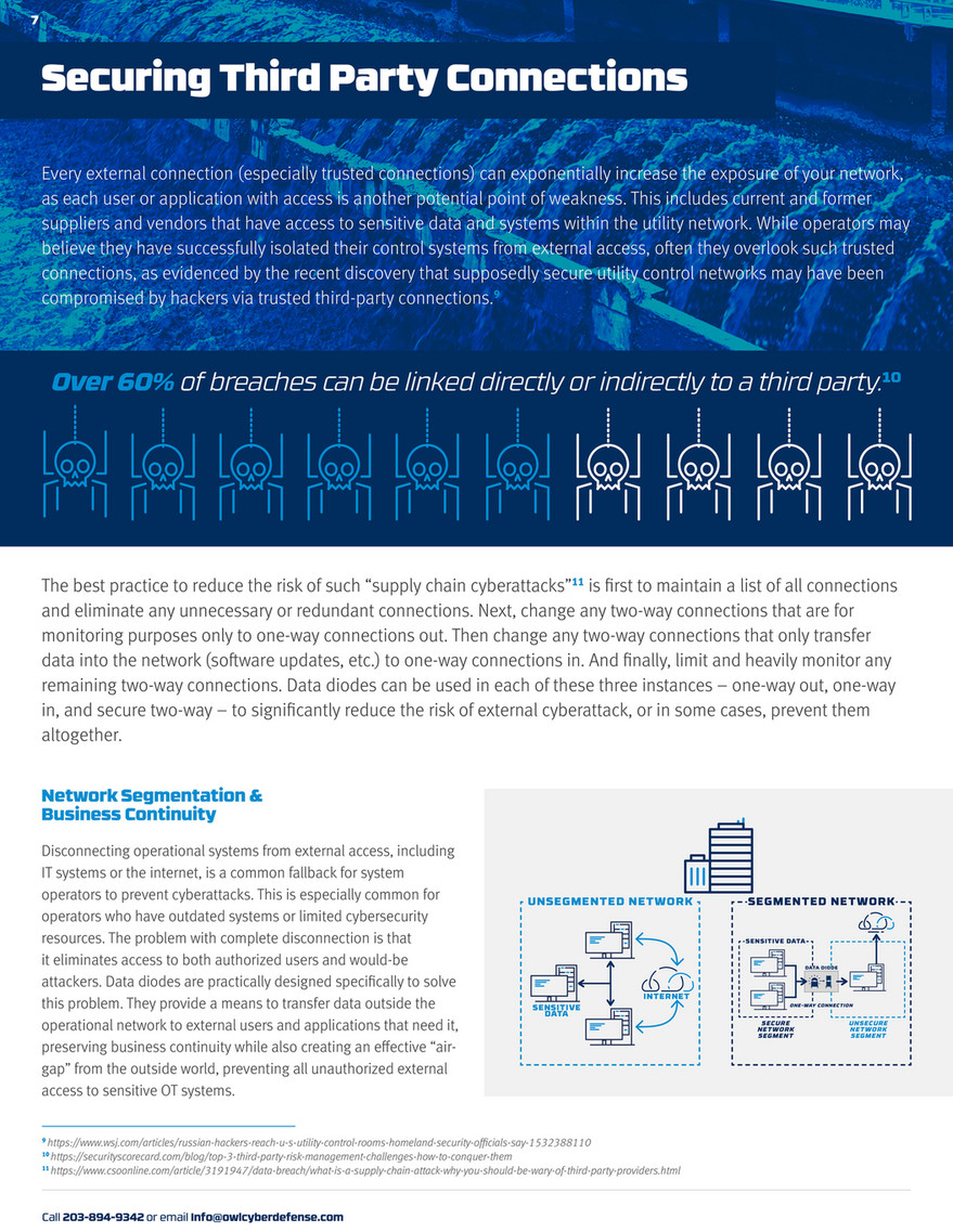 Owl Cyber Defense - White Paper - Data Diode Cyber Security for